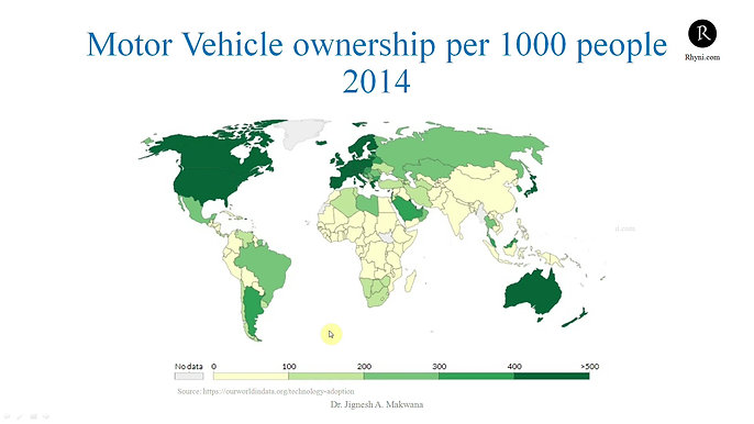 1.2: Vehicles & Automobile Industry