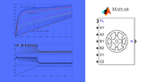 Modelling & Simulation of Switched Reluctance Motor Drive