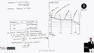 Bode plot from transfer function