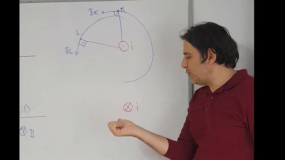 manyetik alan çizgilerinini yönleri