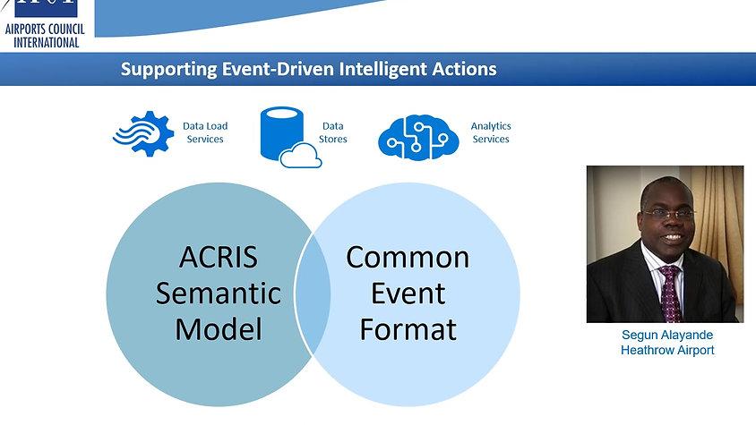 ACI and the ACRIS Semantic Model