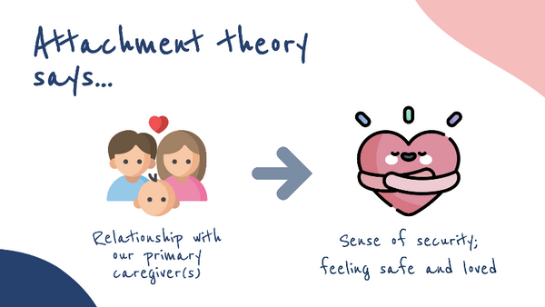 Course 2: Childhood Attachment & Sense of Security