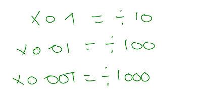Maths 101 Part 3