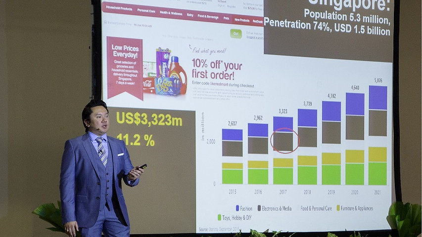 Which Mega e-commerce markets in Asia?
