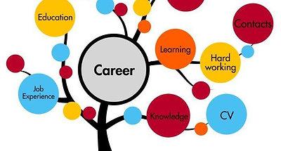 Career Development Secrets