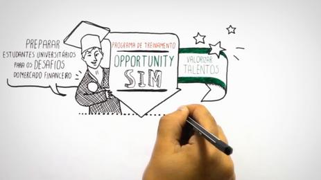 O que é o Opportunity SIM?