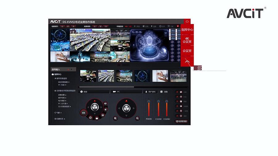 AVCIT DS3.0 IP Based KVM System