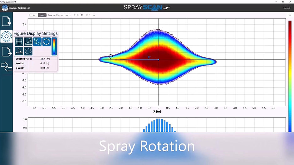 SprayScan Set-Up and Software Features