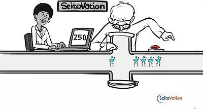 ScitoVation - Smarter Cosmetics