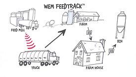 WEM-FeedTrack-v1