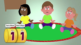 Math Ch 2 Counting