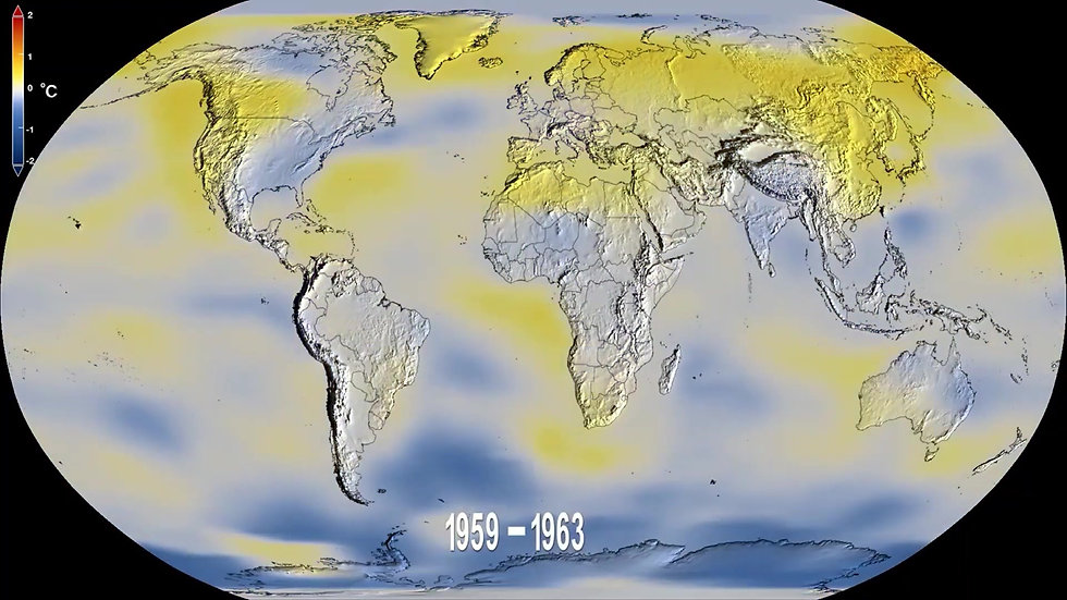 Climate Change History