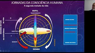14- Aula de 03 de dezembro - Estados Ampliados de Consciência - possibilidades e riscos da jornada