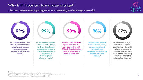 EXPLAINER VIDEO 2- What is change management?