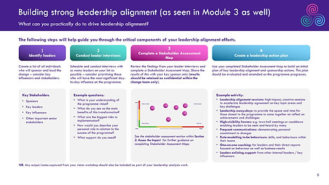 EXPLAINER VIDEO 7- Transforming behaviour- Change Levers 3 & 4- Leaders & Change Ambassadors