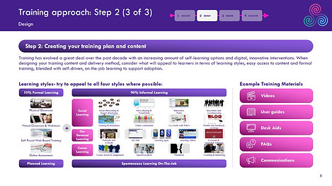 EXPLAINER VIDEO 6- Transforming behaviour- Change Lever 2- Training & learning