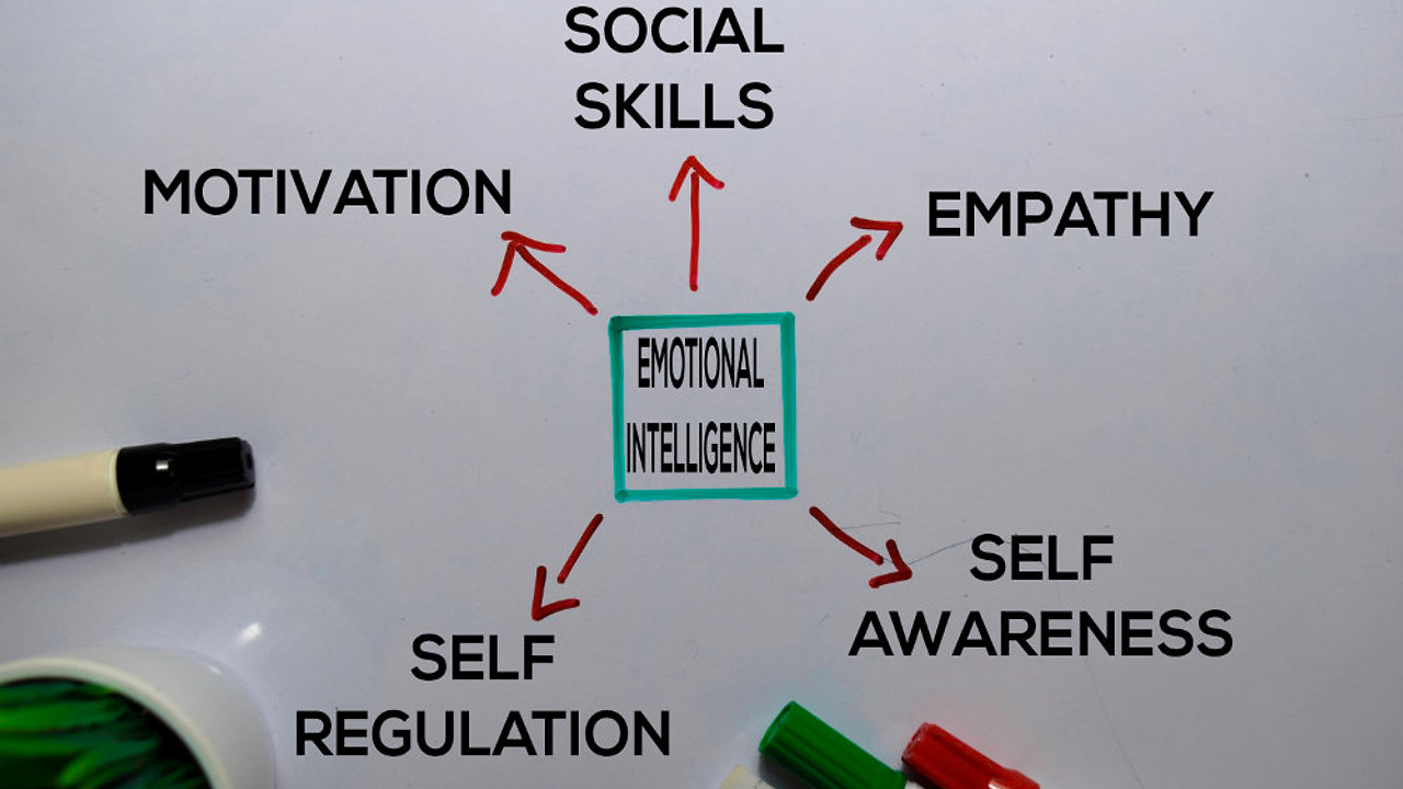 Applying Emotional Intelligence in the Workplace