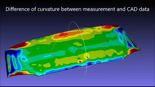 Difference Curvature-CAD