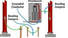 Jan 2018 Grounding Electrodes