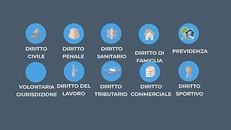 Studio Legale Della Ratta & Di Donato