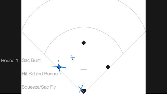 Coaches Corner with JR: Situational Hitting Drill