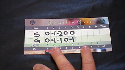 How to Use the Scorecard