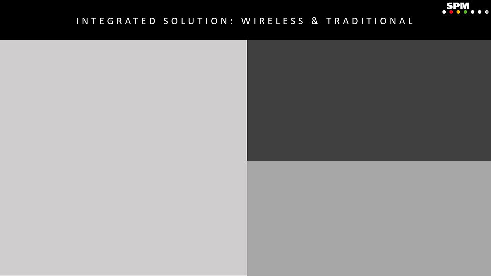 INTEGRATED: Traditional & Wireless