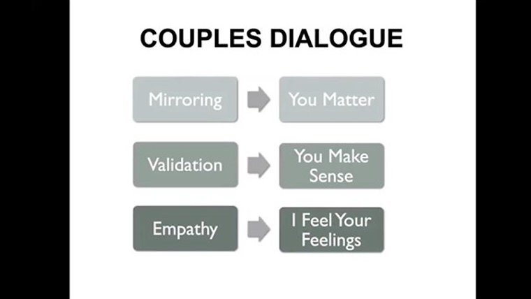Week 2 Couples Dialog Turning Conflict into Connection