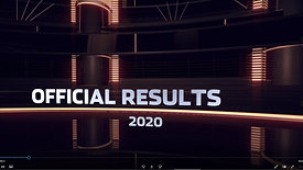 Final Results - Doll of the USA 2020