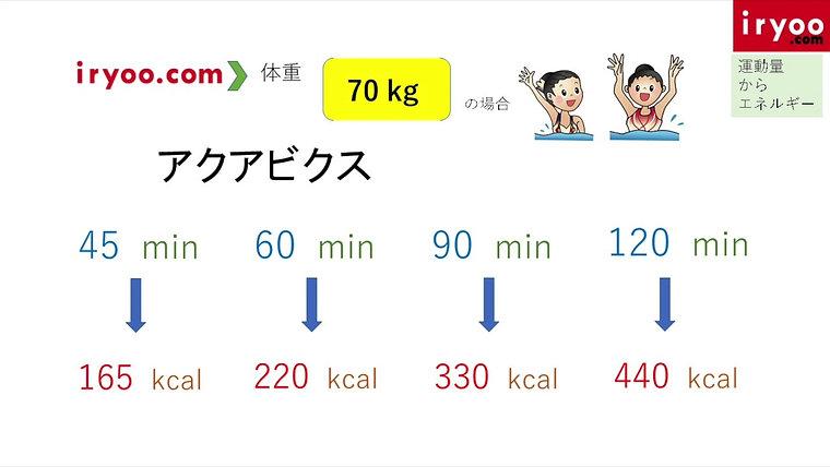 70kg運動