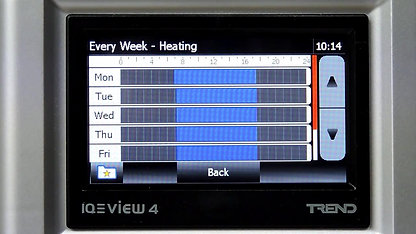 Trend IQView 4 - Setting Times