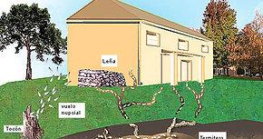 Instalación termitas