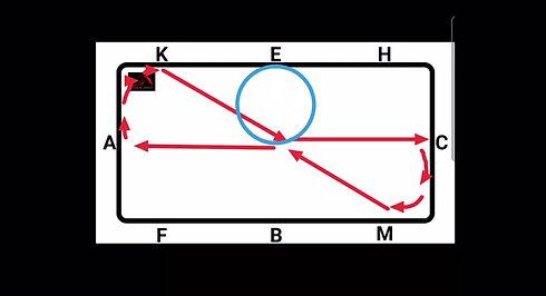 Diagonals and circles