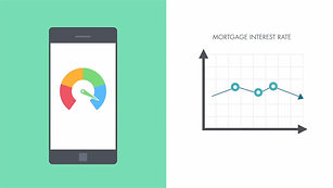 Your Mortgage - Credit Scores