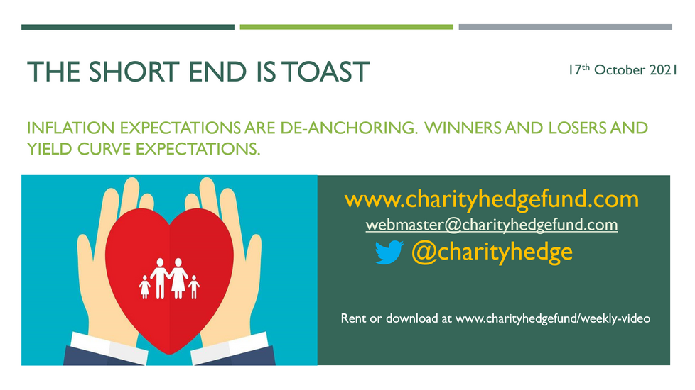 The Short End is Toast 17Oct2021