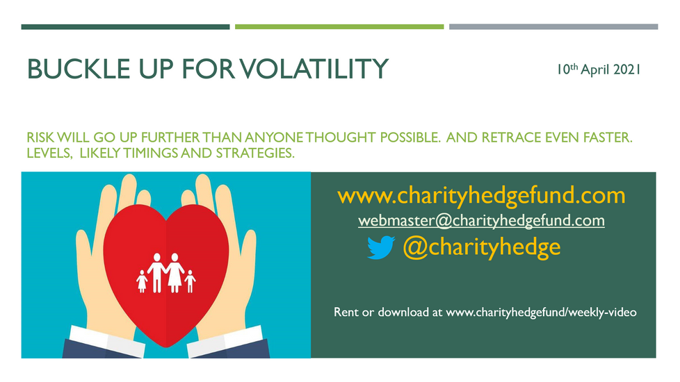 Buckle up for Volatility 10Apr2021
