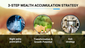 3 Steps Wealth Accumulation Strategy