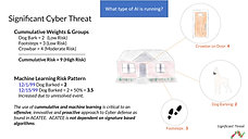 Understand the reality of Cyber Threat