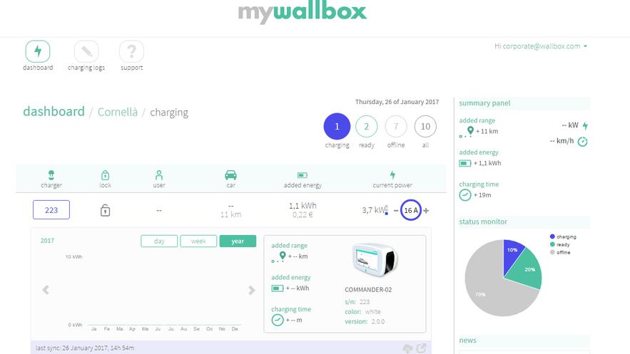 myWallbox_App