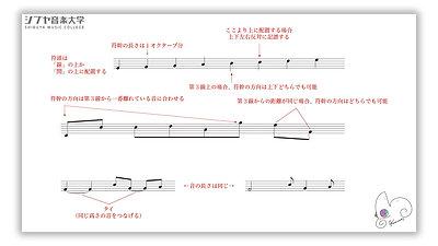 (7)楽典 初級 -楽譜が読めるようになる-