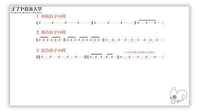 (8)楽典 初級 -楽譜が読めるようになる-