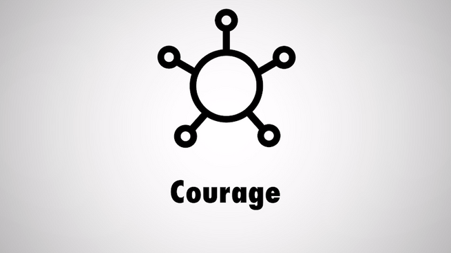 Habits of Character - Courage