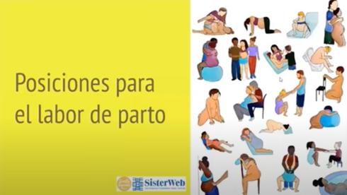 Spanish-Labor and Postpartum