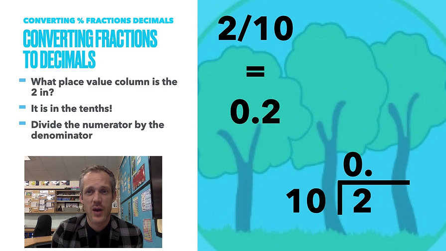Year 6 Week Beginning 22nd February - Converting Percentages, Decimals and Fractions