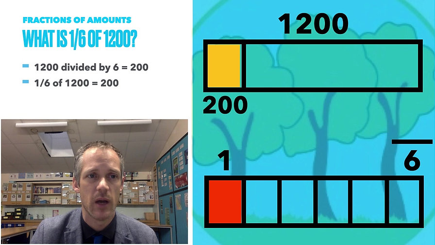 Year 4 Week Beginning 1st February - Fractions of Amounts