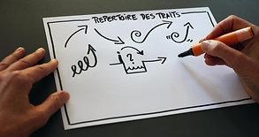 LECON 3 - REPERTOIRE DES TRAITS