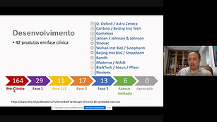 TEMA: Vacinas para Covid-19 -
