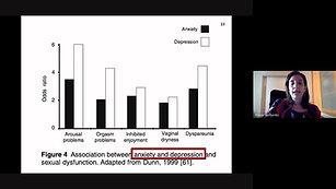TEMA: Disfunção Sexual Hipoativa na PósMenopausa. Como Conduzir? -