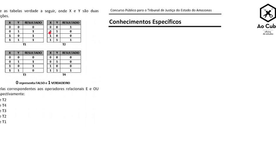Módulo 2 - Tabelas-verdade