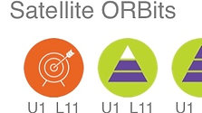 Student Accessing Satellite ORBits
